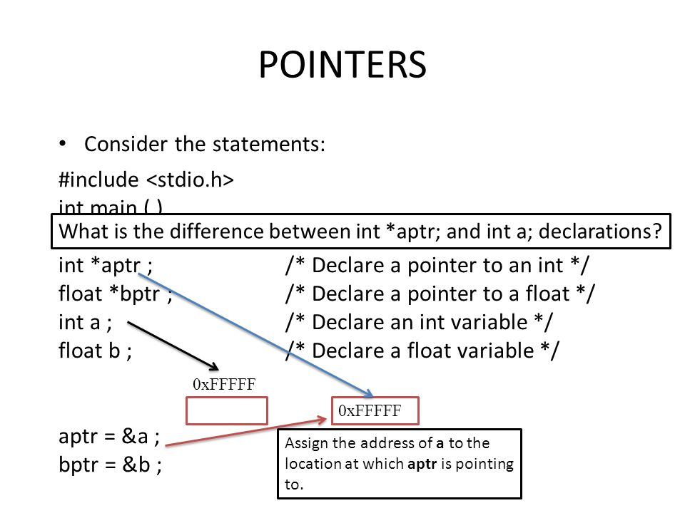 POINTERS Consider the statements: #include <stdio.h>