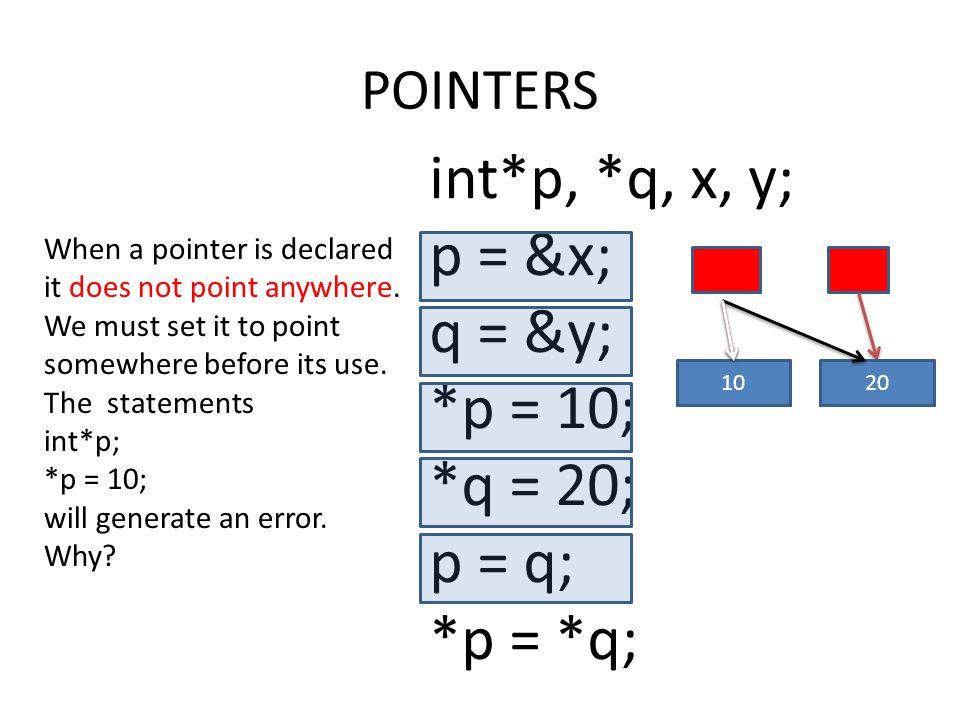 int*p, *q, x, y; p = &x; q = &y; *p = 10; *q = 20; p = q; *p = *q;