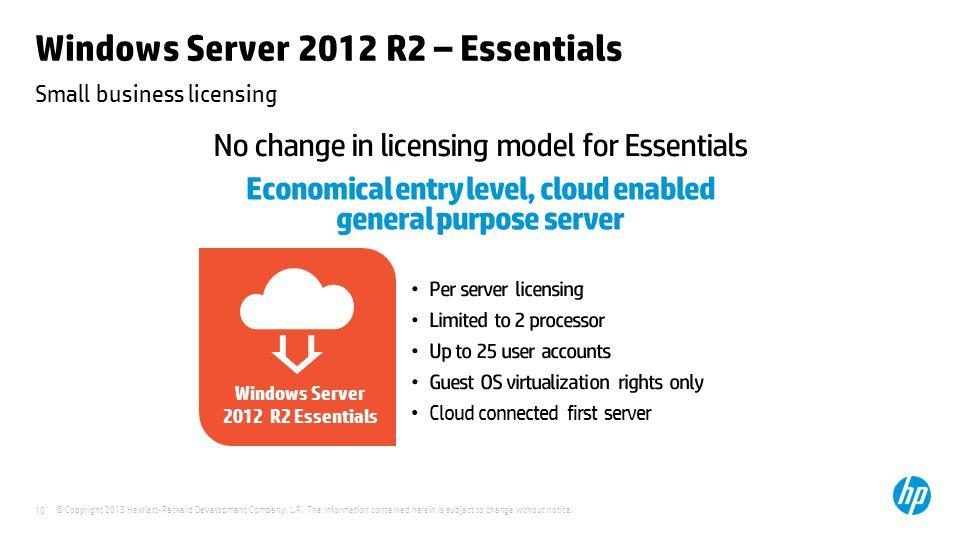 Windows Server 2012 R2 – Essentials