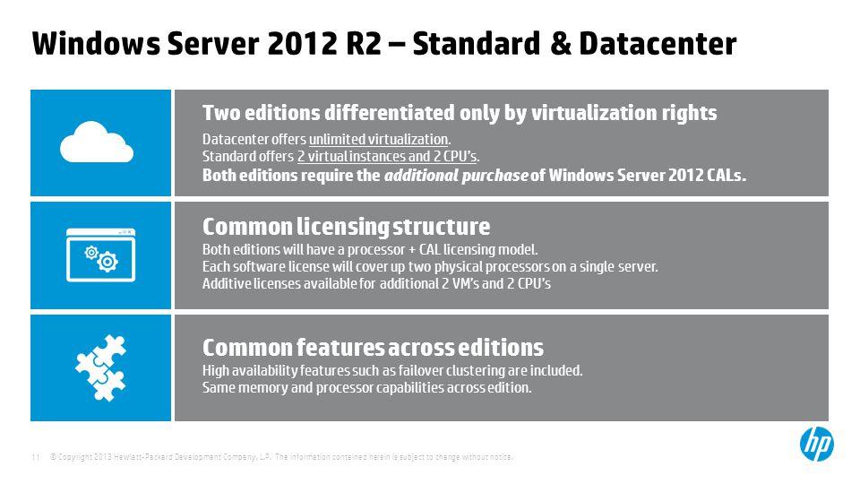 Windows Server 2012 R2 – Standard & Datacenter