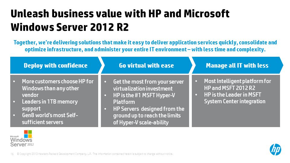 Unleash business value with HP and Microsoft Windows Server 2012 R2