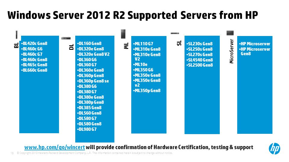 Windows Server 2012 R2 Supported Servers from HP