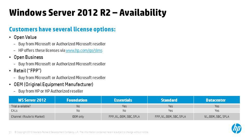 Windows Server 2012 R2 – Availability