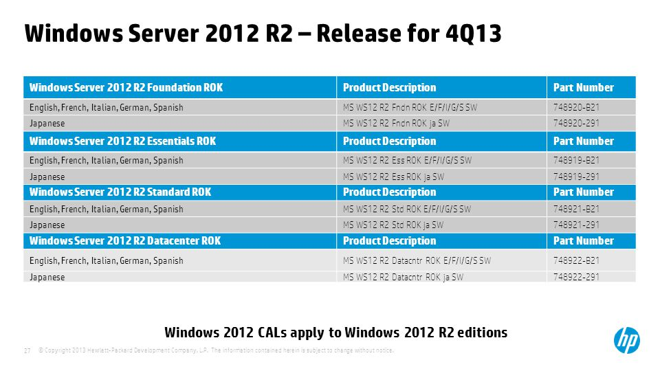 windows server 2012 download iso 64 bit free