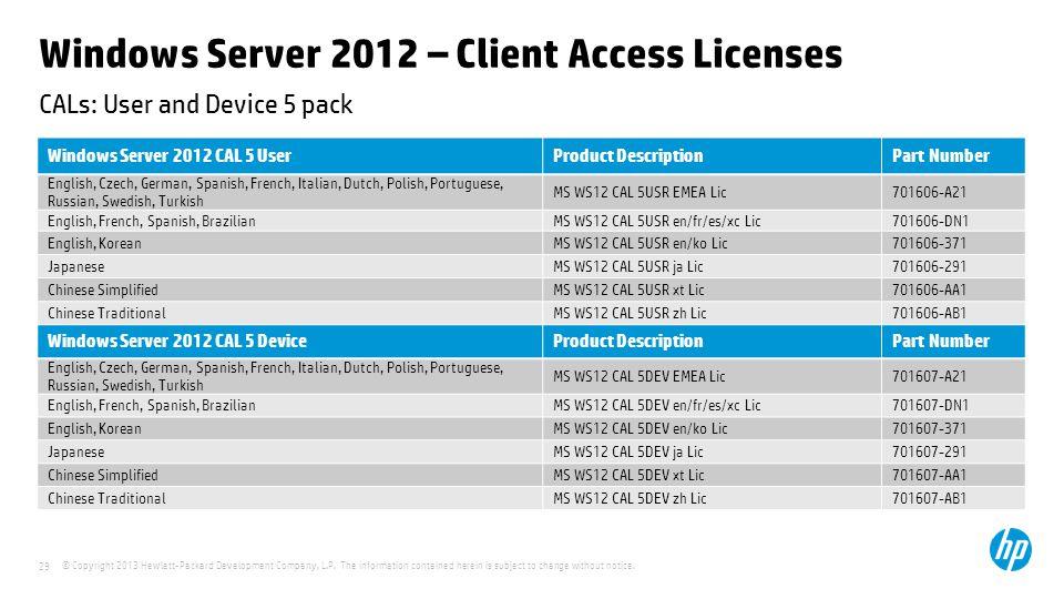 Windows Server 2012 – Client Access Licenses