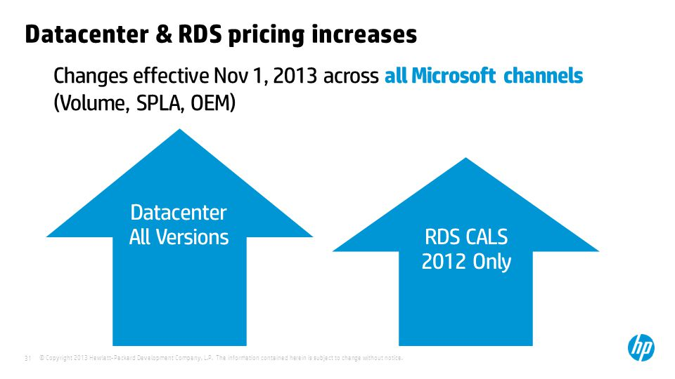 Datacenter & RDS pricing increases