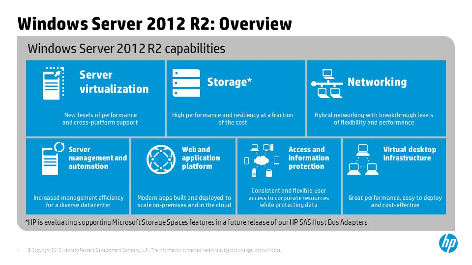 Windows Server 2012 R2: Overview