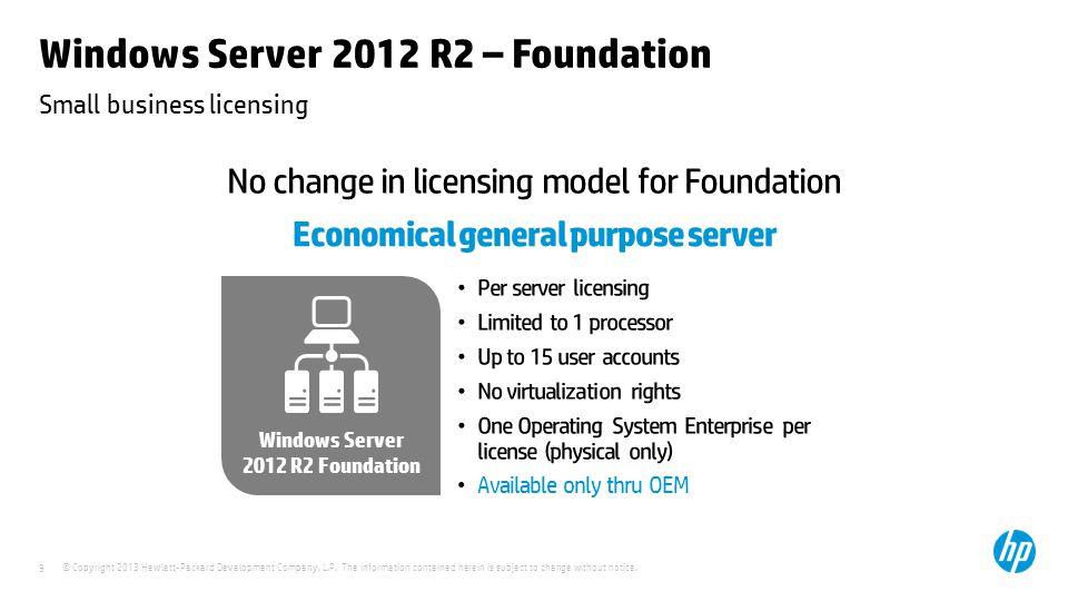 Windows Server 2012 R2 – Foundation