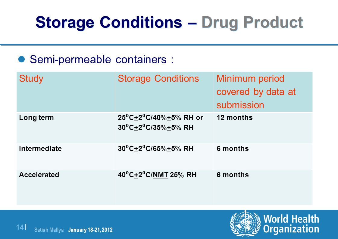 Storage Conditions – Drug Product