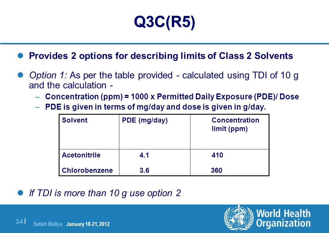 Q3C(R5) Provides 2 options for describing limits of Class 2 Solvents
