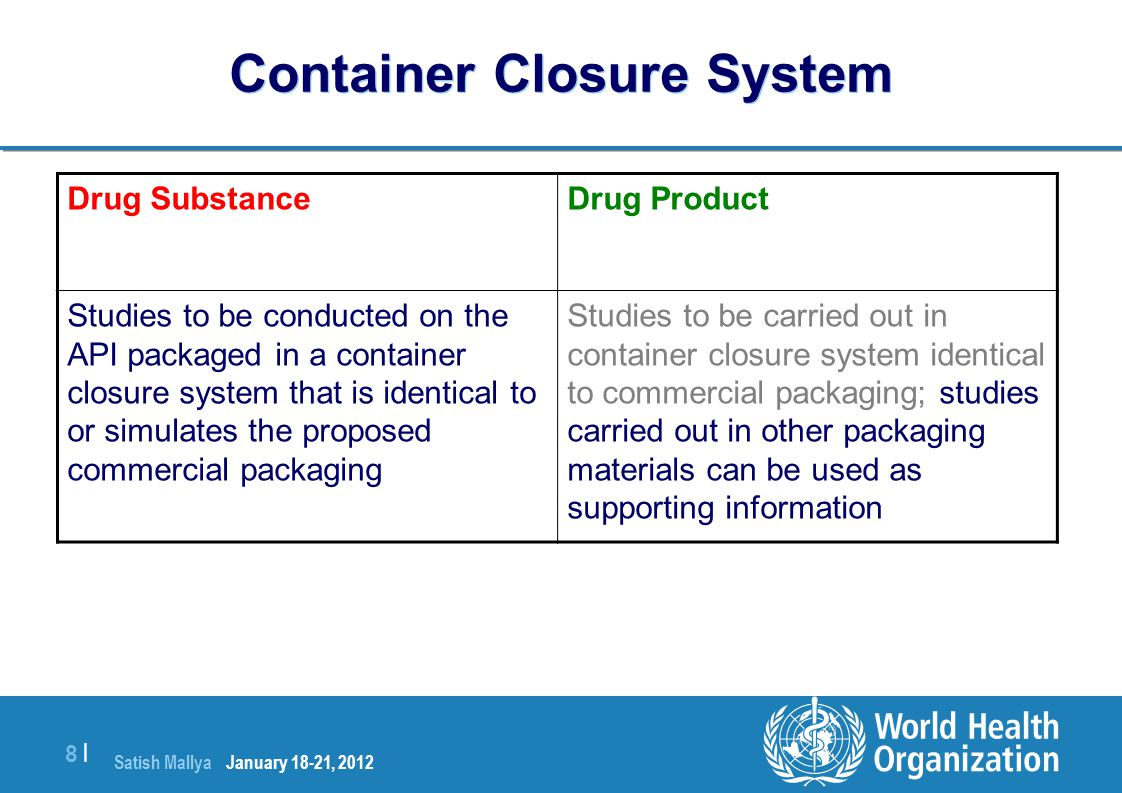 Container Closure System