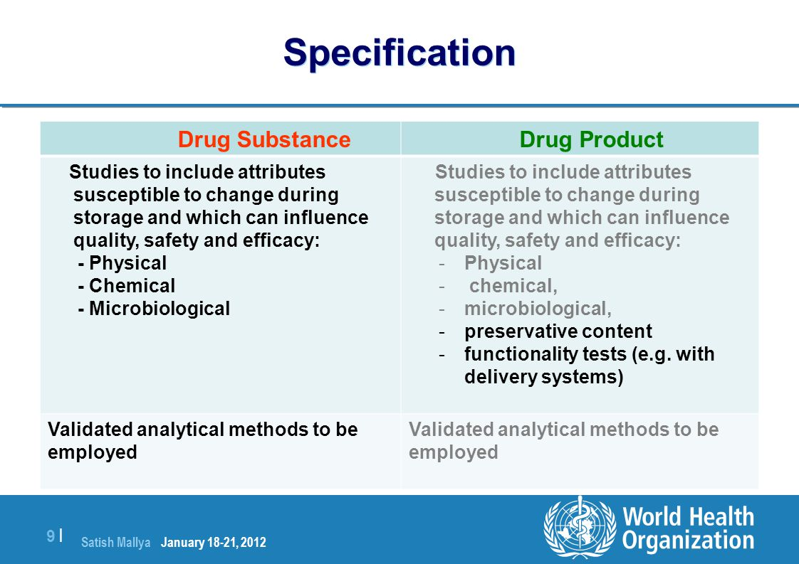 Specification Drug Substance Drug Product