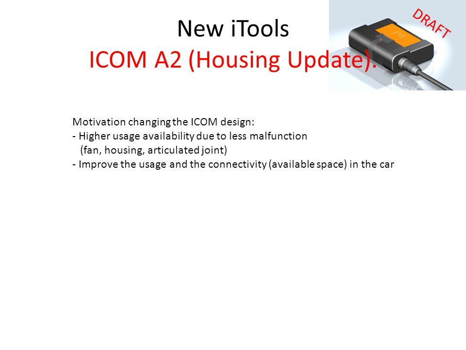 New iTools ICOM A2 (Housing Update).