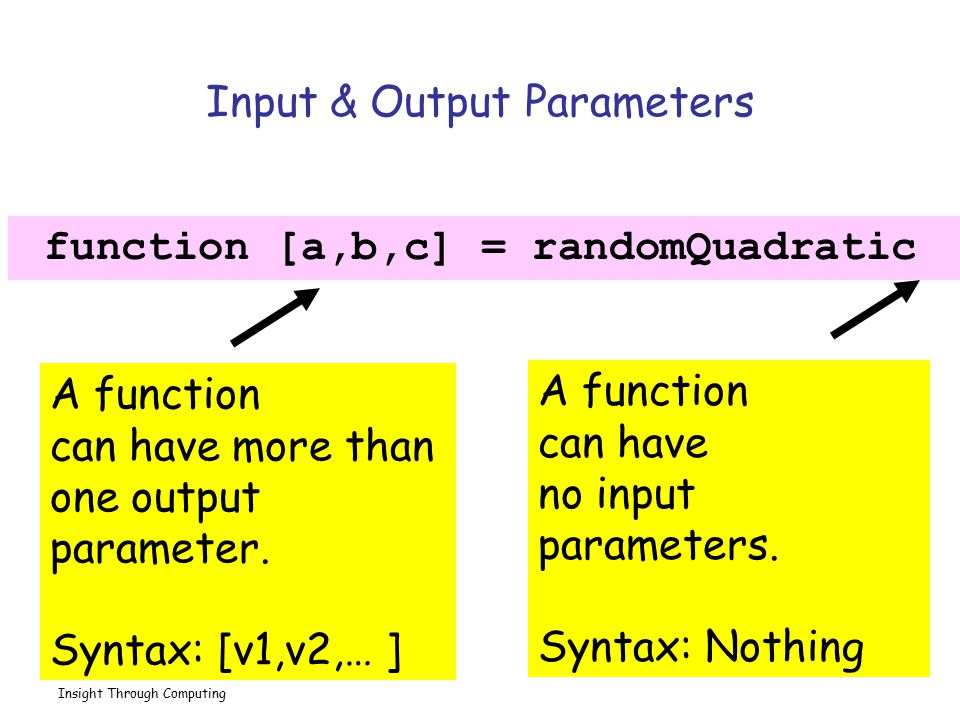 Input & Output Parameters