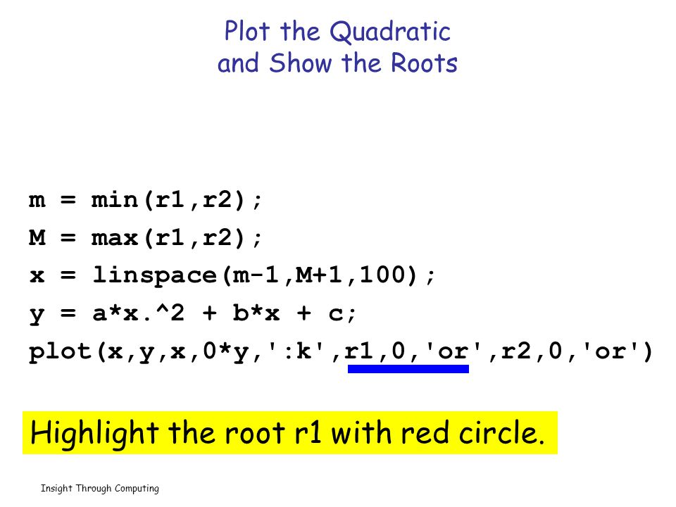 Plot the Quadratic and Show the Roots