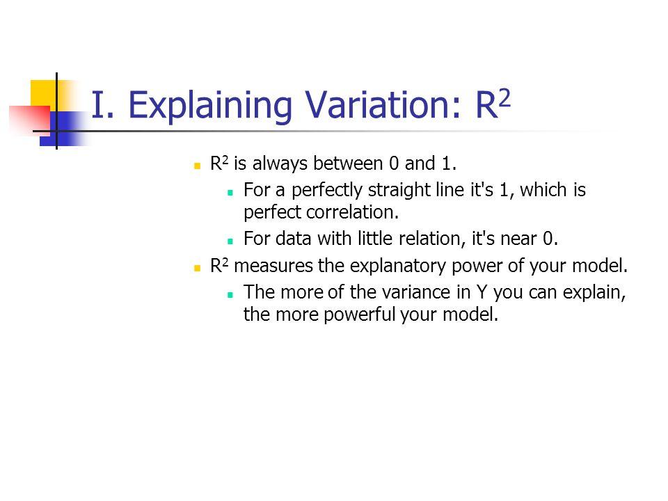I. Explaining Variation: R2