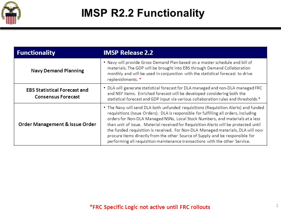 IMSP R2.2 Functionality Functionality IMSP Release 2.2