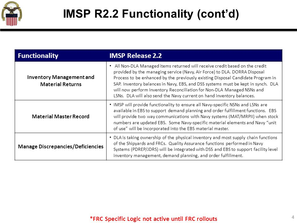 IMSP R2.2 Functionality (cont'd)