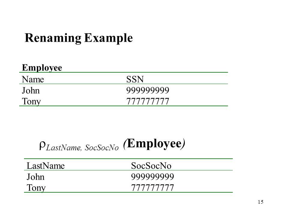 LastName, SocSocNo (Employee)
