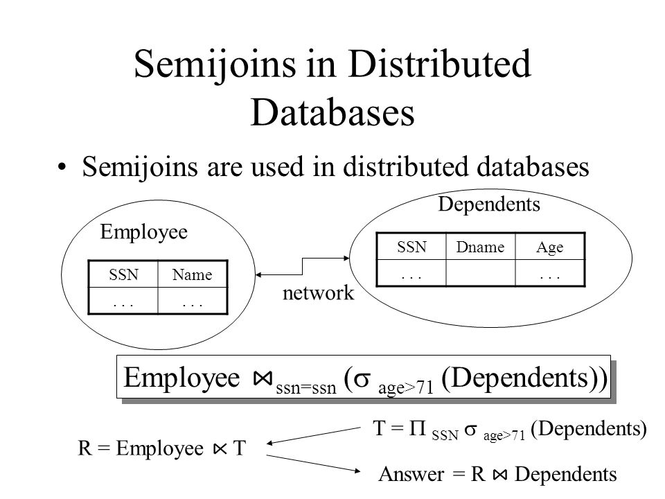 Semijoins in Distributed Databases