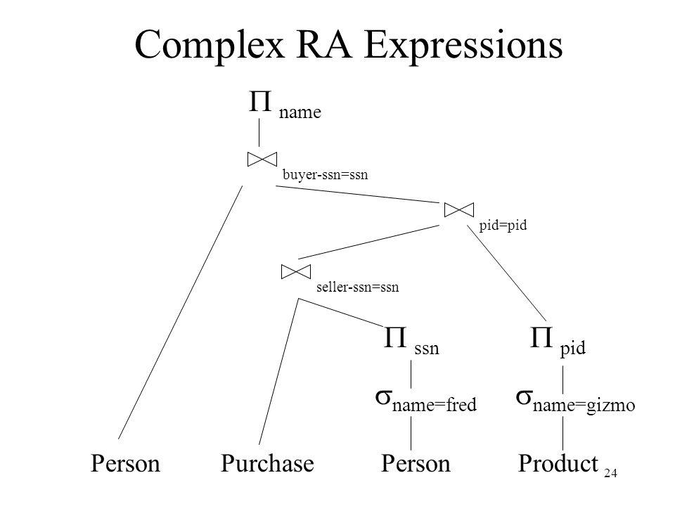 Complex RA Expressions