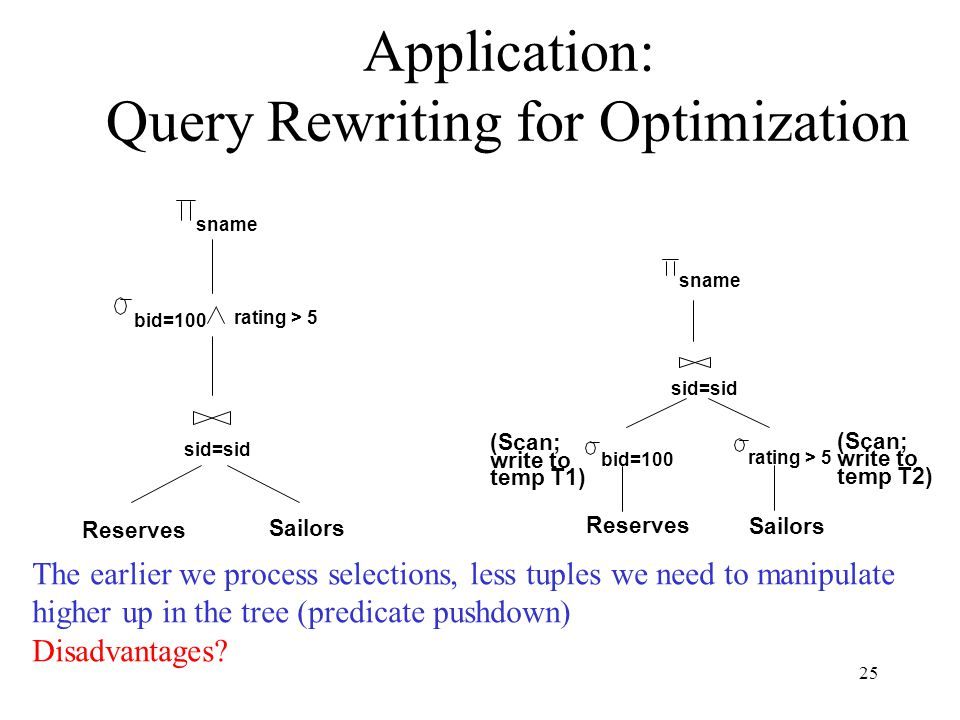 Application: Query Rewriting for Optimization