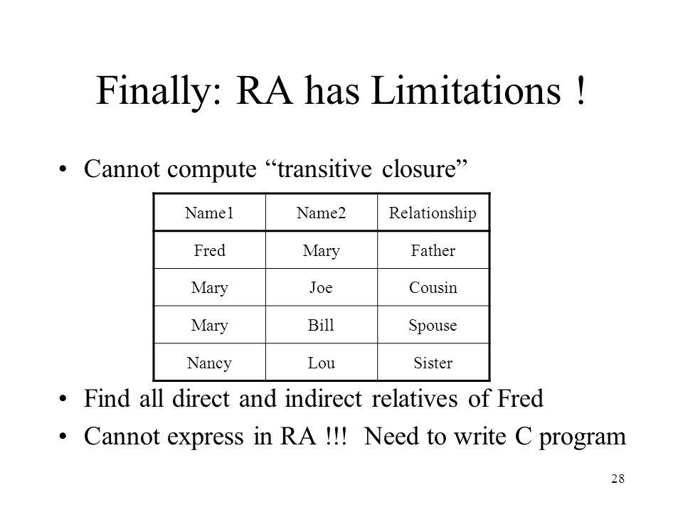 Finally: RA has Limitations !