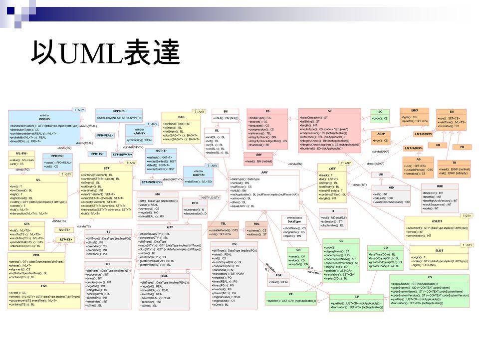 以UML表達