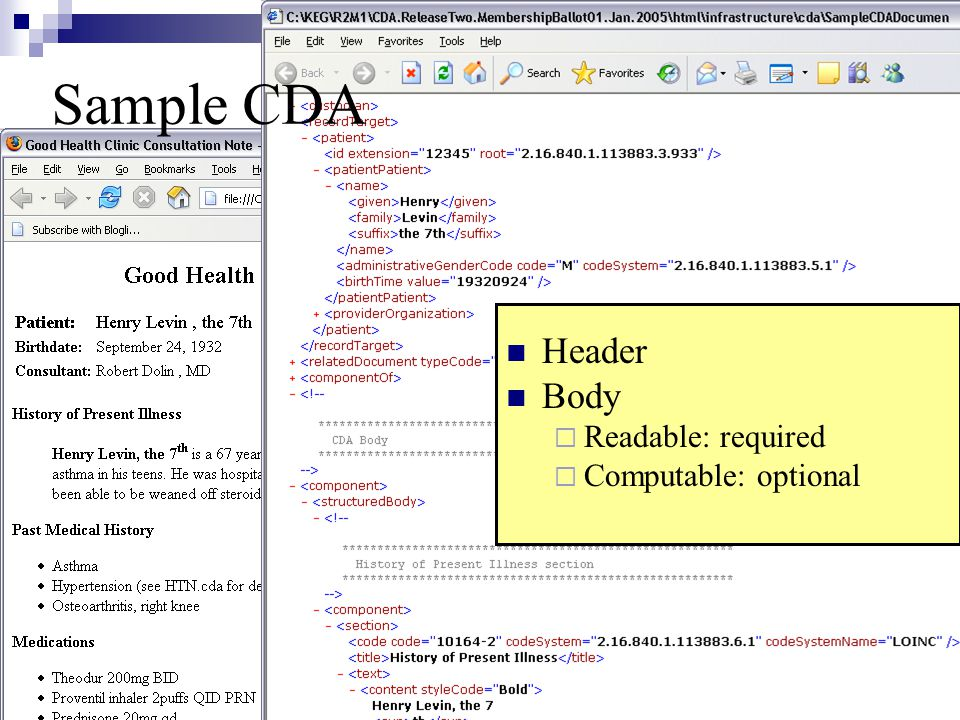 Sample CDA Header Body Readable: required Computable: optional