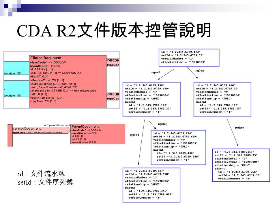 CDA R2文件版本控管說明 id:文件流水號 setId:文件序列號