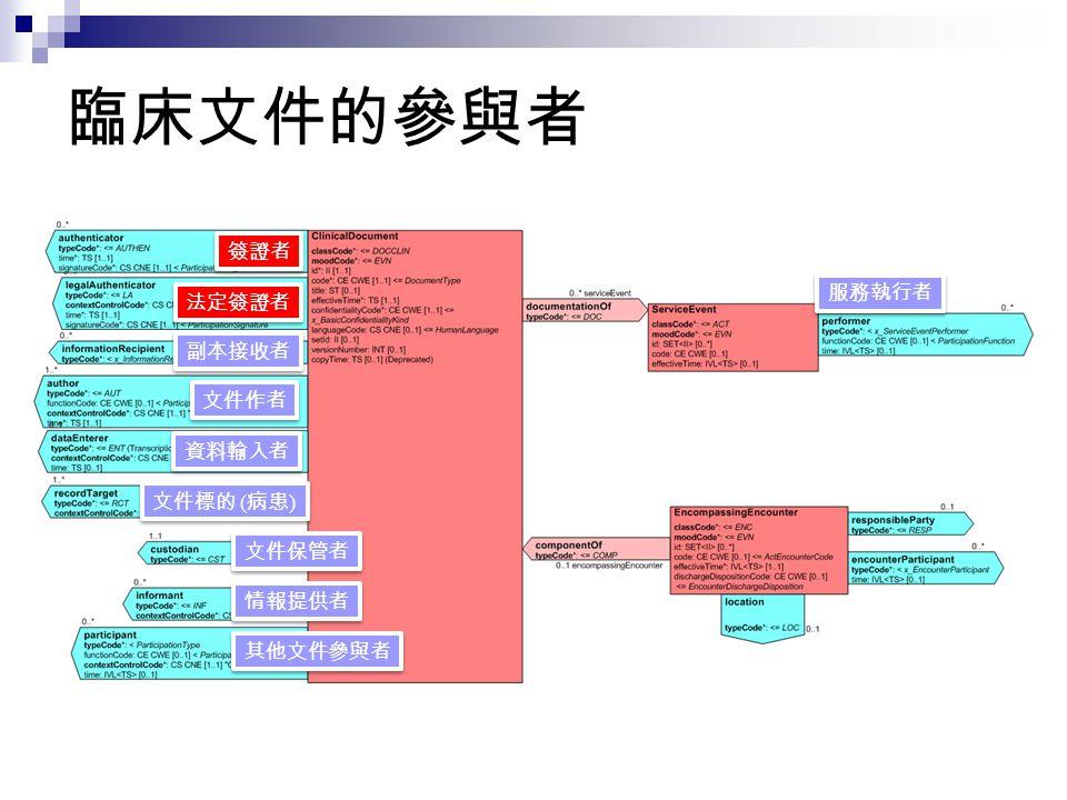 臨床文件的參與者 簽證者 服務執行者 法定簽證者 副本接收者 文件作者 資料輸入者 文件標的 (病患) 文件保管者 情報提供者