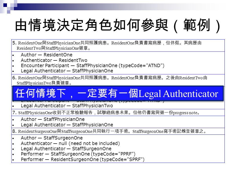 由情境決定角色如何參與(範例) 任何情境下,一定要有一個Legal Authenticator