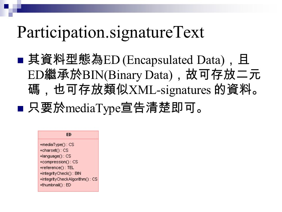 Participation.signatureText