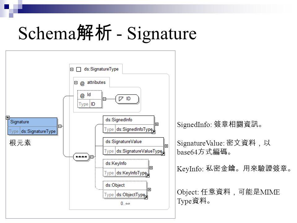 Schema解析 - Signature SignedInfo: 簽章相關資訊。 根元素