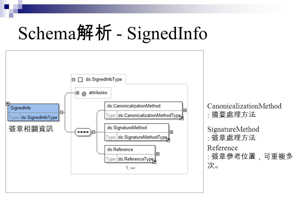 Schema解析 - SignedInfo CanonicalizationMethod : 摘要處理方法 簽章相關資訊
