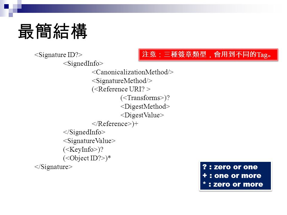 最簡結構 <Signature ID > <SignedInfo>