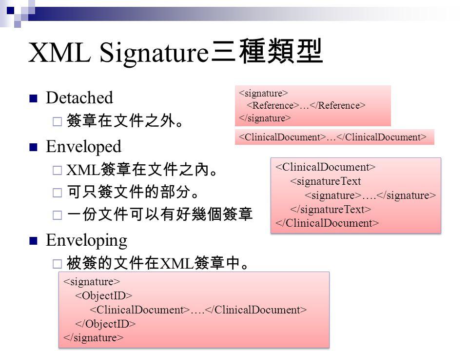 XML Signature三種類型 Detached Enveloped Enveloping 簽章在文件之外。 XML簽章在文件之內。