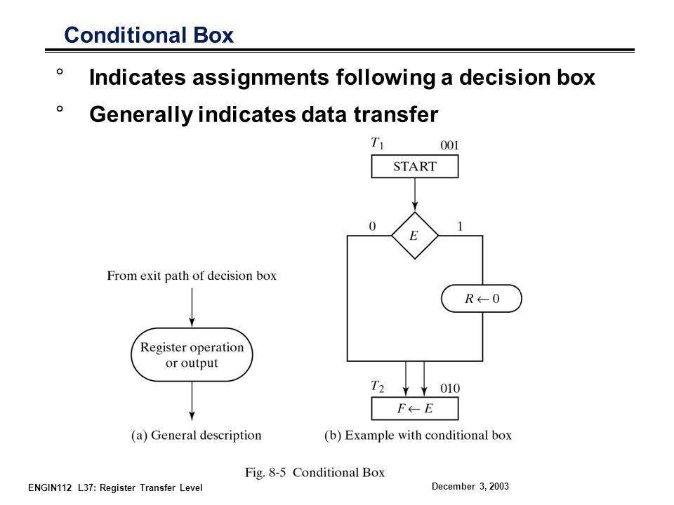 Indicates assignments following a decision box