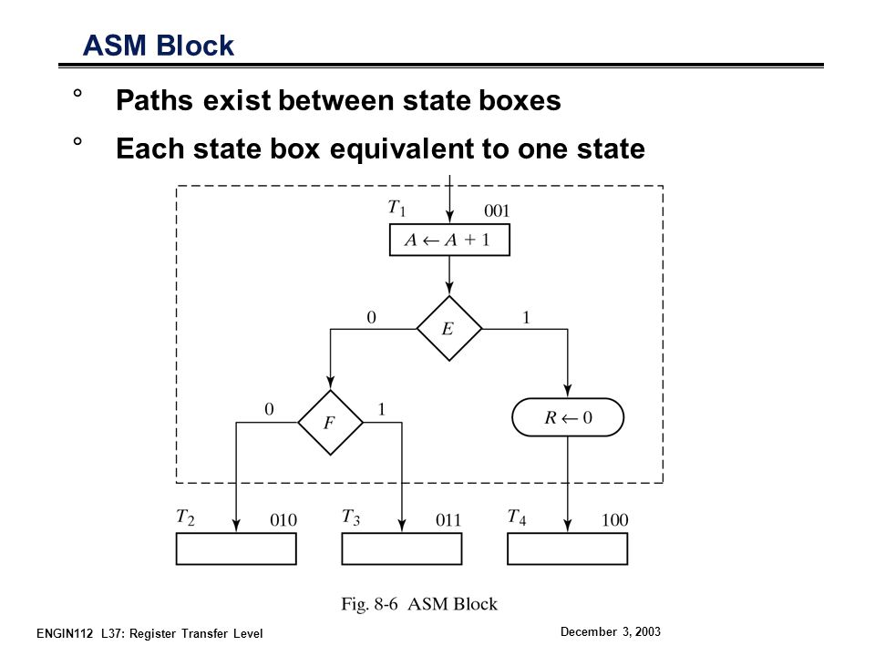 Paths exist between state boxes Each state box equivalent to one state