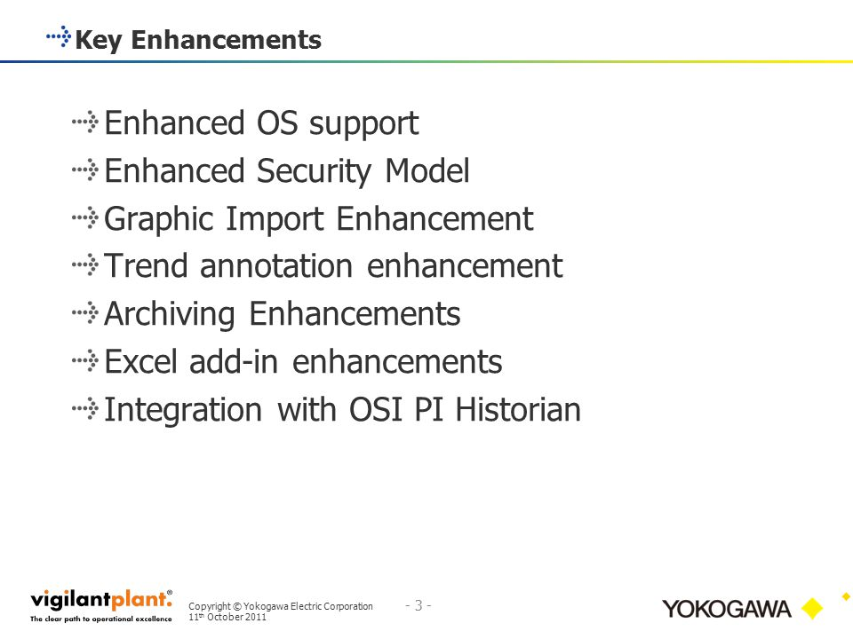 Enhanced Security Model Graphic Import Enhancement