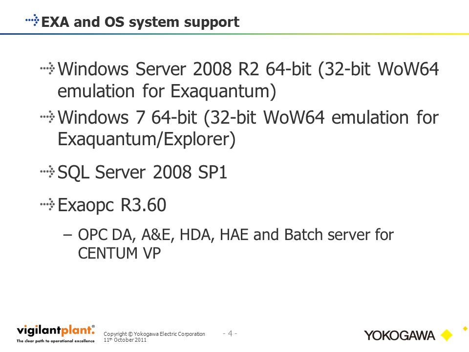 EXA and OS system support