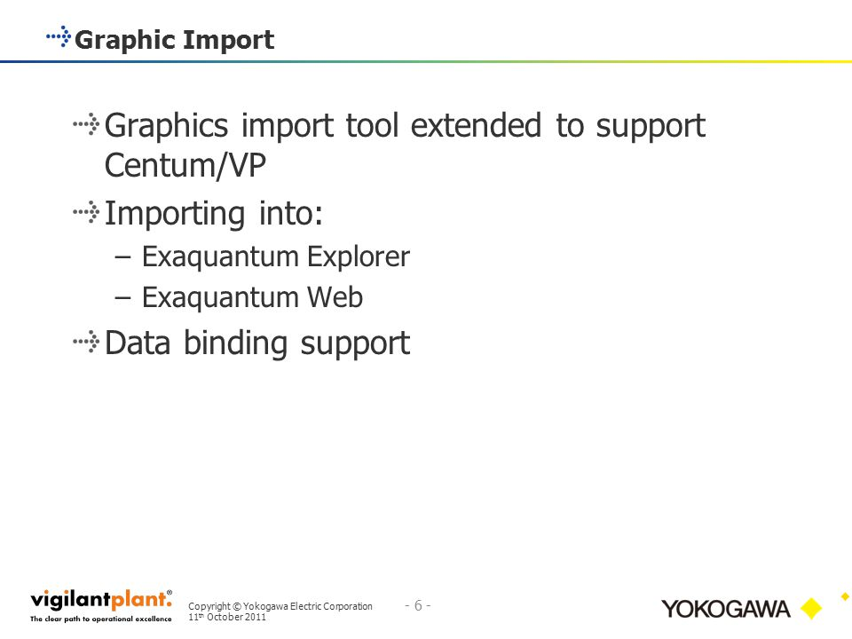 Graphics import tool extended to support Centum/VP Importing into: