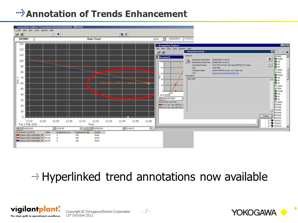 Annotation of Trends Enhancement
