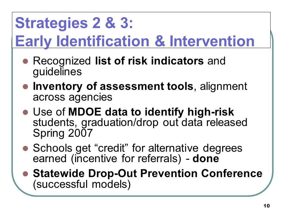Strategies 2 & 3: Early Identification & Intervention