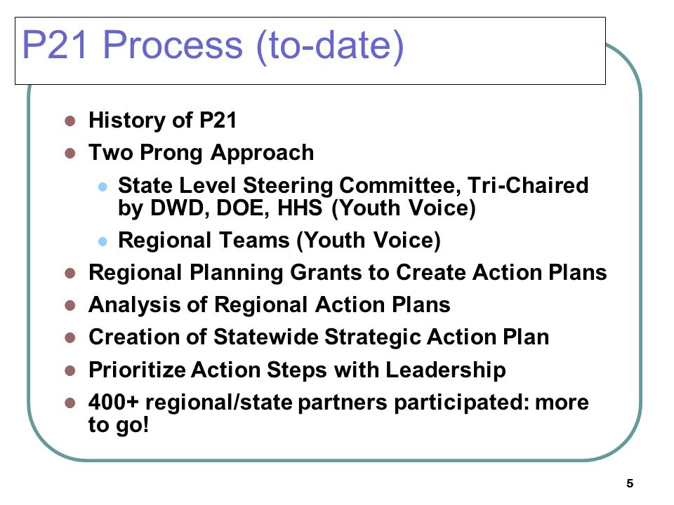 P21 Process (to-date) History of P21 Two Prong Approach