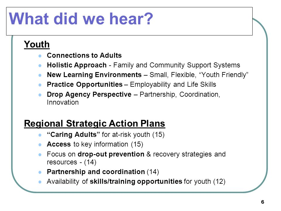 What did we hear Youth Regional Strategic Action Plans