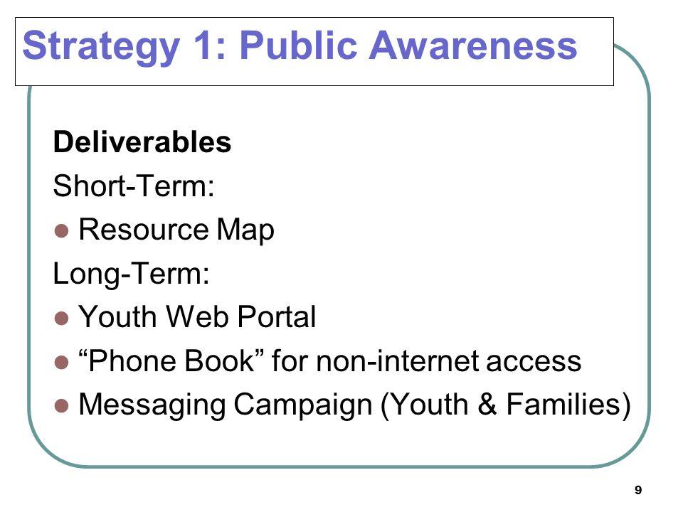 Strategy 1: Public Awareness