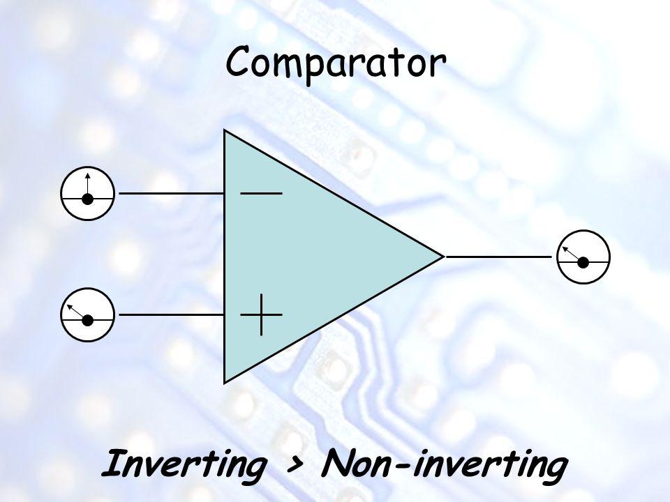 Inverting > Non-inverting