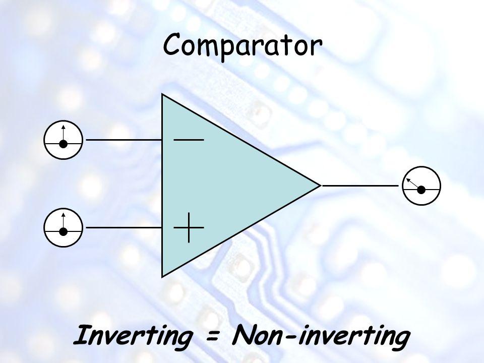 Inverting = Non-inverting