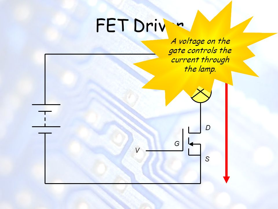 FET Driver A voltage on the gate controls the current through